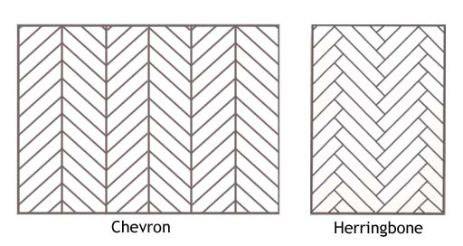 Motif Herringbone / Chevron